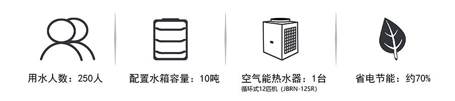 工地热水工程配置