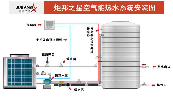 炬邦空气能热水系统安装图
